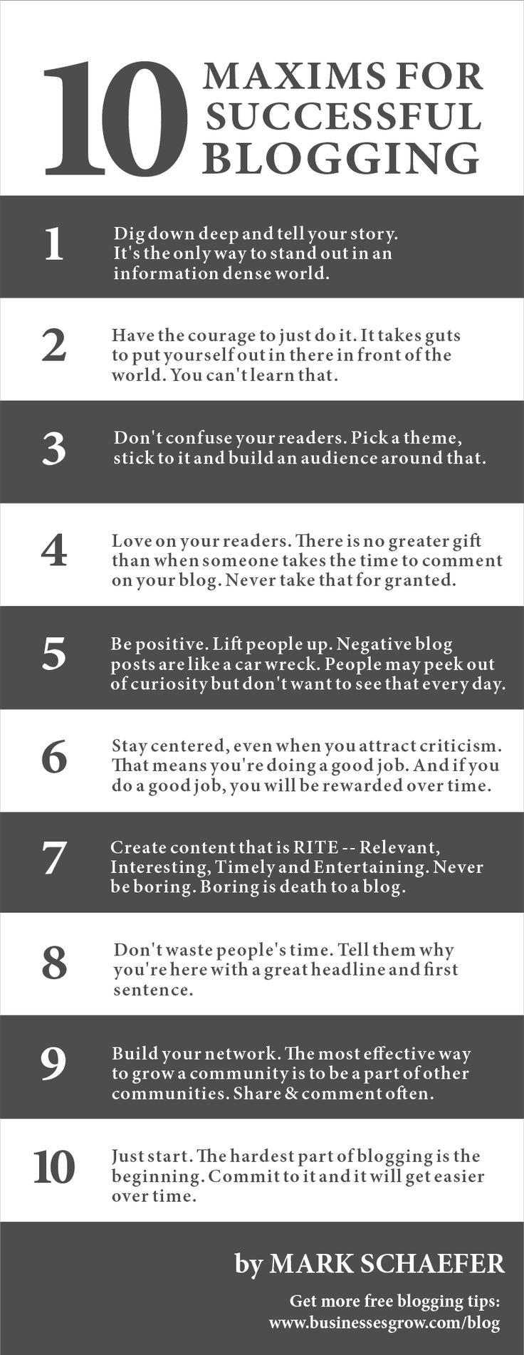 10 Maxims of Successful #Blogging
