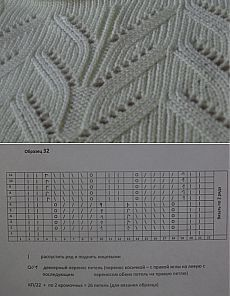 Ажурный узор 32 | izba-vyazalinya