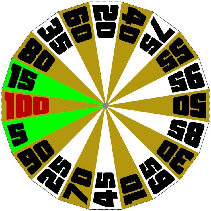 """The right side of the Price is Right big wheel. """"The Price is Right"""" is a trademark of FremantleMedia, LLC. All Rights Reserved."""