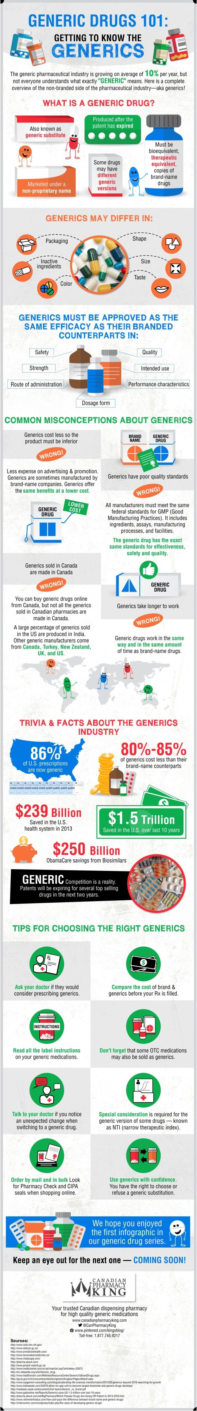 Lexapro generic alternatives.doc - Generic Drugs 101 Getting To Know The Generics By Canadian Pharmacy King