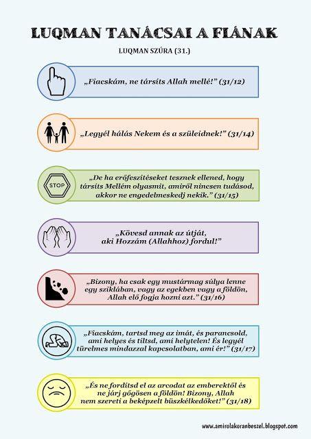 Amiről a Korán beszél: Bölcs tanácsok a sikeres élethez (a Luqman szúra magyarázata)