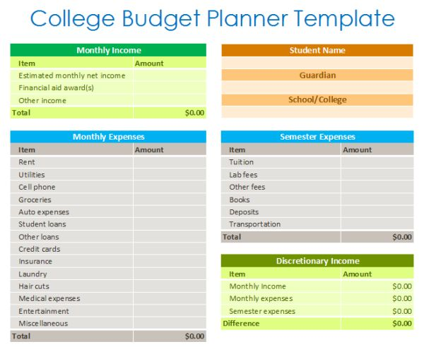 Buy a business plan college cheap