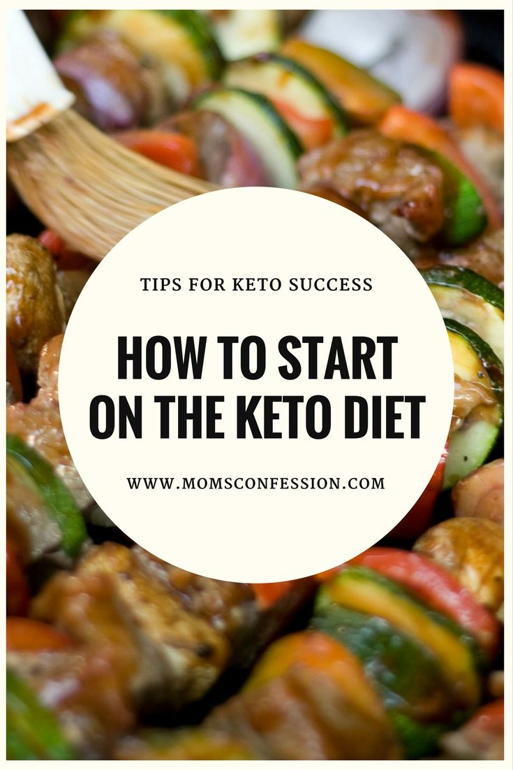 Learn how to start the ketogenic diet with this guide for beginners. You will find tips for keto diet weight loss success and how to start this lifestyle. | Keto Diet | Keto Recipes | Keto Lifestyle | Low Carb Diet | High Protein Diet | High Fat Diet