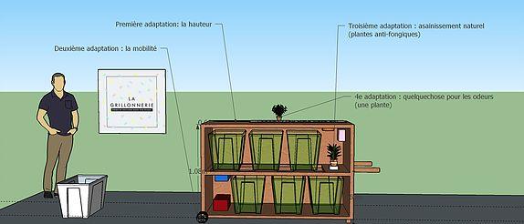 Une ferme de grillon éducative afin de démystifier l'entomoculture