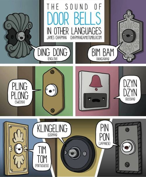 "learning-hungarian: ""Le door bells! """