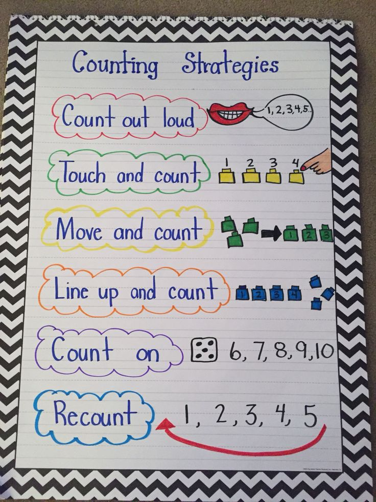 Great anchor chart to help kids with work on counting by showing all the counting strategies they can practice!