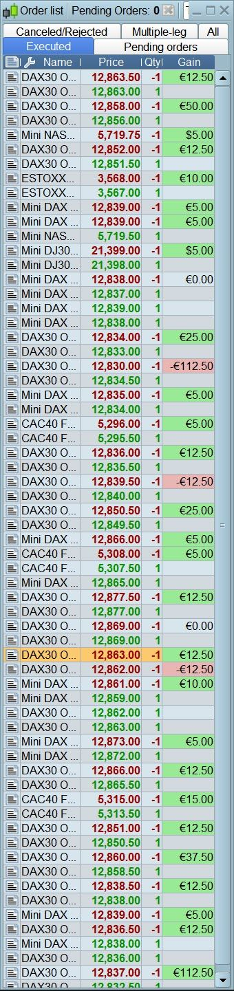Les trades du jour #cac40 #dax30 #nq #ym  : Forum Day Trading et Scalping https://www.andlil.com/forum/day-trading-et-scalping-du-lundi-19-juin-2017-t16913-290.html#p639335 Soyez prudent après15h30 #bourse #trading