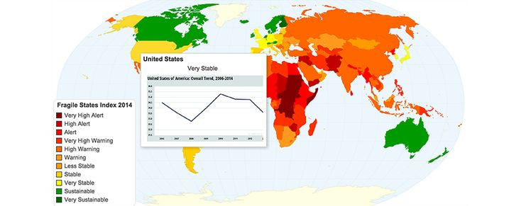 Fragile States Index [948x376][OC]
