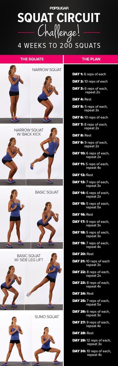 Look amazing in your Daisy Duke's shorts this Spring with this 30 Day Squat Circuit Challenge. Get ready to show off your toned curves :) Pin now, check later.