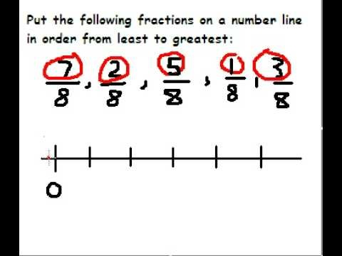 Best Math  Fractions And Decimals Images On   Math