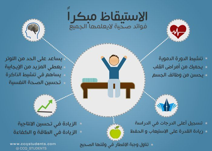Pin By Right Ayman On ثقافة عامة Self Improvement Tips Self Improvement Life Quotes