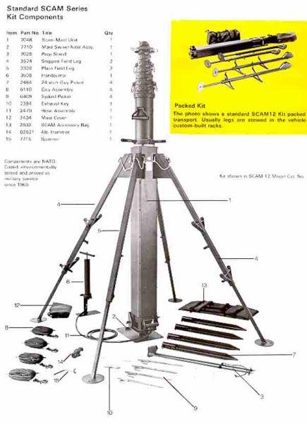 telescoping antenna mast - Google Search