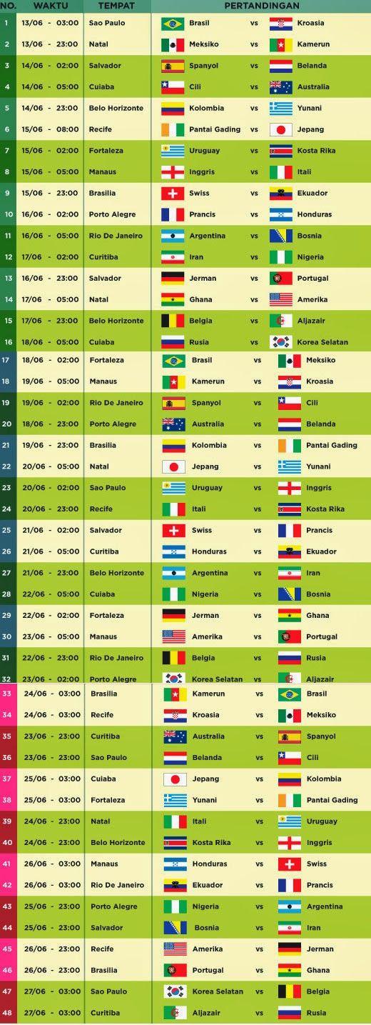Jadwal Piala Dunia 2014 Brasil Lengkap Jam Tayang TVone ANTV http://www.hidupsehat.web.id/2014/06/jadwal-piala-dunia-2014-brasil-lengkap.html