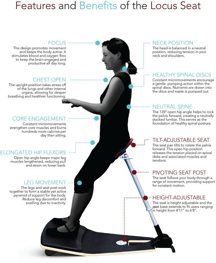 The benefits of the Locus Standing Seat are ideal for the Standing Desk User…