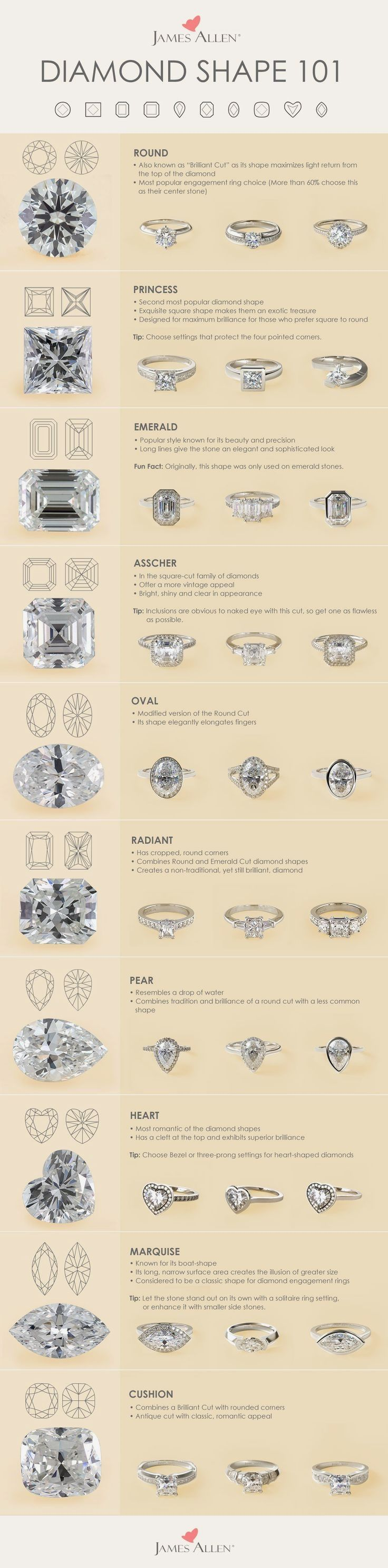 10 best diamonds images on Pinterest