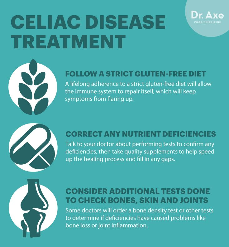 Celiac disease symptoms treatment - Dr. Axe http://www.draxe.com #health #holistic #natural #detox