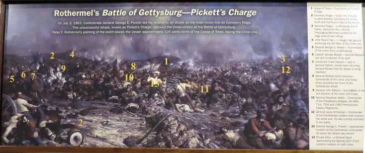 Rothermel's Pickett's Charge | Gettysburg Daily