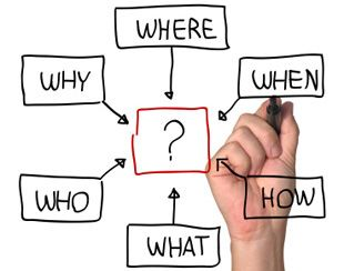 6questionsIdeas, Projects Management, Keys Questions, Marketing, Creative Resources, Social Media, Answers, Small Businesses, Blog