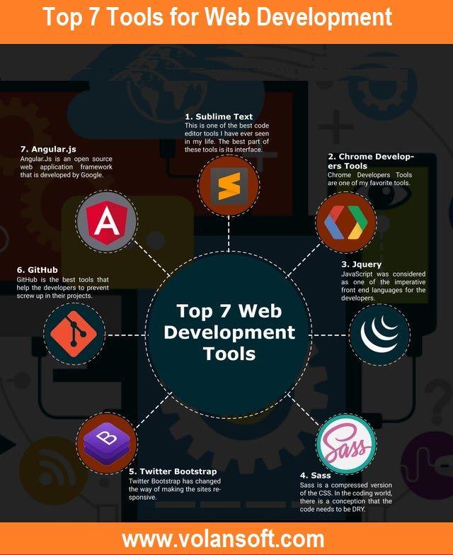 Tools For Web Development Web Development Tools Web Development Programming Web Design Tools