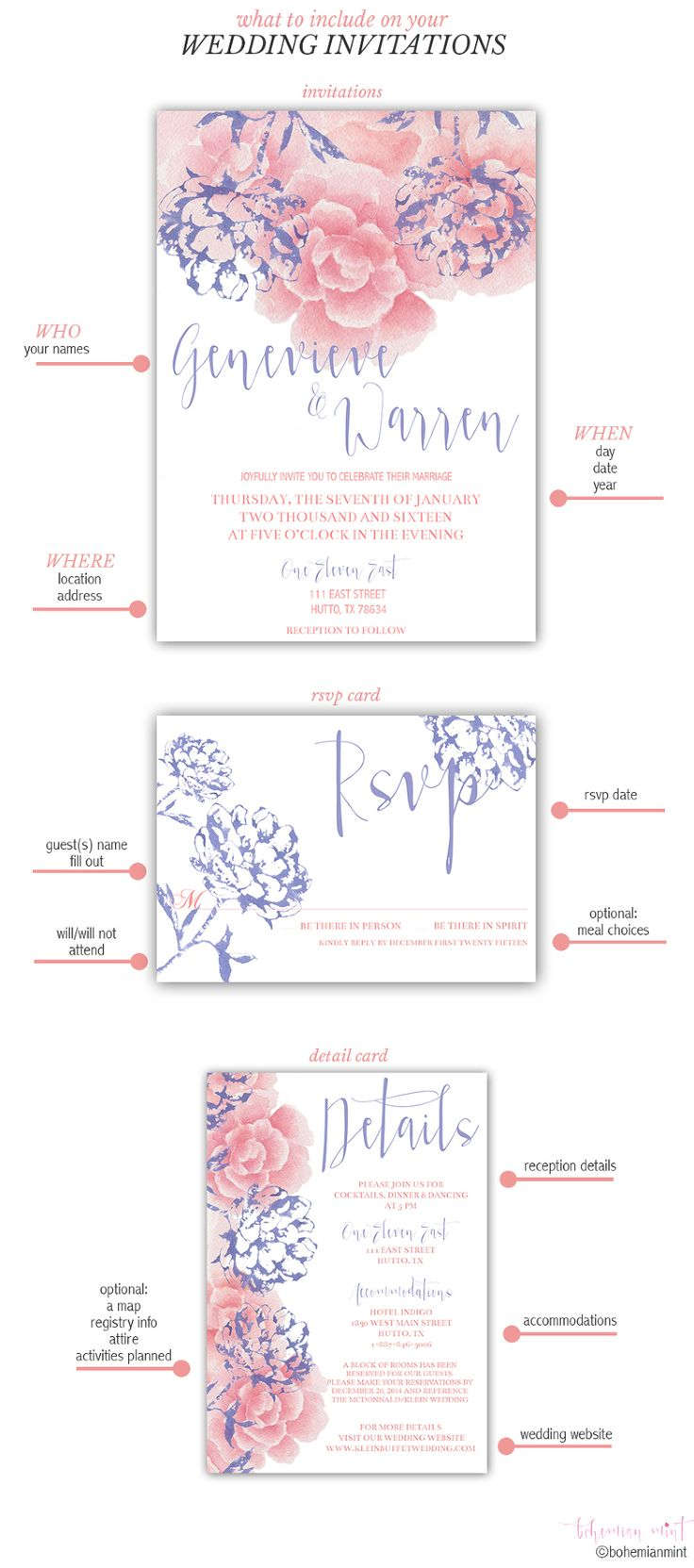 what to include on your wedding invitations-watercolor-invitations by bohemian mint-guide