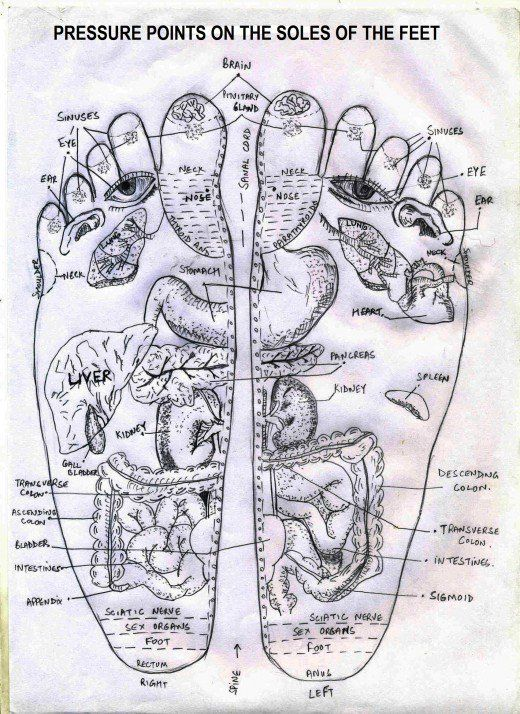 Acupressure Therapy - Pressure Point Therapy