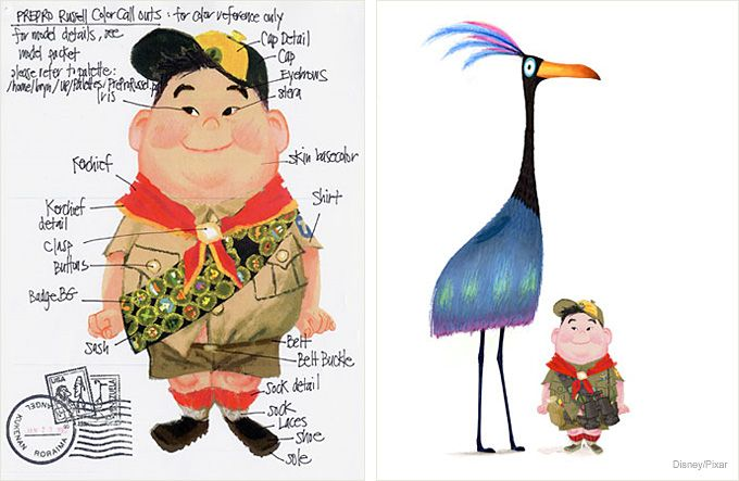 Pixar Character Design Tips : Best images about art of up on pinterest disney