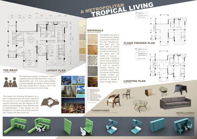 Young Interior Designer Award  Andrew Chong - Finalist #presentation