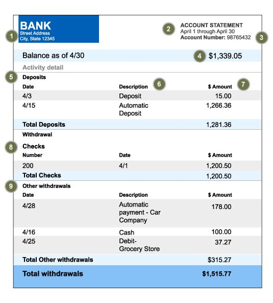 A sample bank statement with numbers annotating each of its parts – Sample Bank Statement