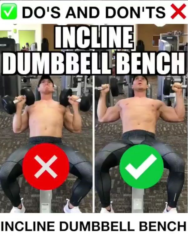 Incline Dumbbell Bench Proper Form Gym Workouts Chest