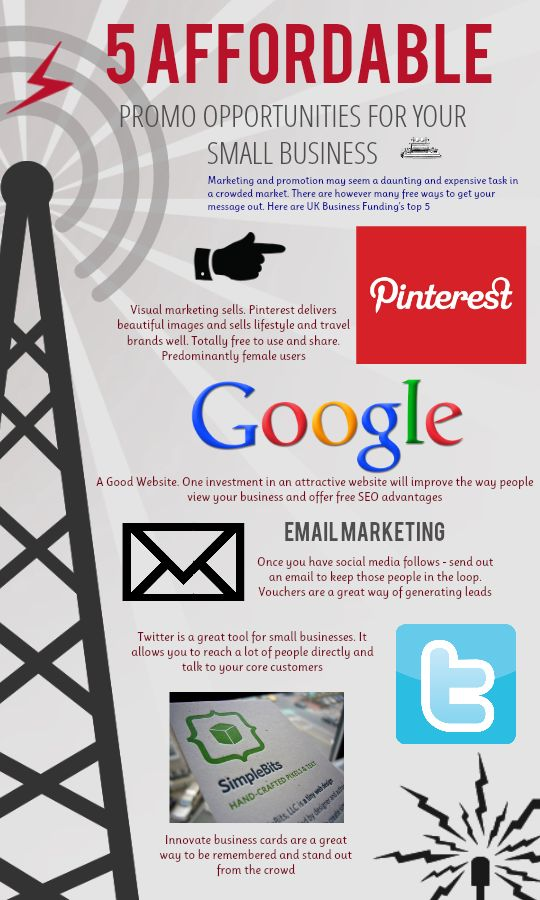 25 Unique Business Funding Ideas On Pinterest Naming Your