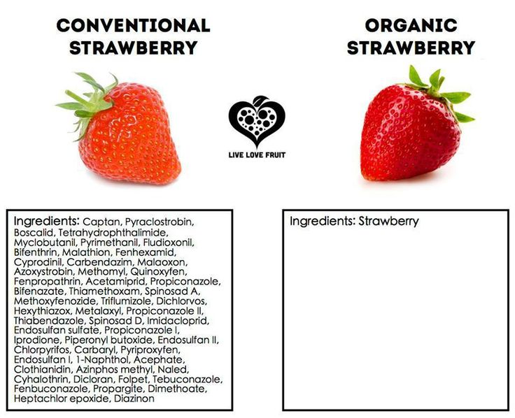 Best Gmos Are Killing Us Images On Pinterest  Food Network  The Paleo Network  The Paleo Diet By Photo Organic V Conventional  Strawberries
