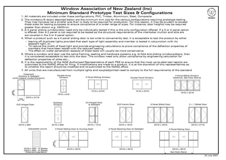 1000 ideas about standard window sizes on pinterest for Window sizes for homes