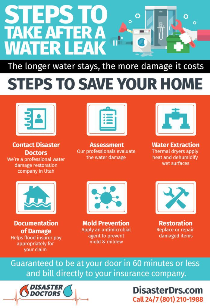 Our Salt Lake City Utah Water Damage Cleanup Professionals Are Available 24 7 To Offer Emergency Services We Guarantee Damage Restoration Water Damage Leaks