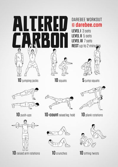 Altered Carbon Workout