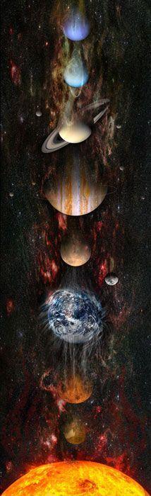 Sun planets mars mercury earth Venus Jupiter uranus