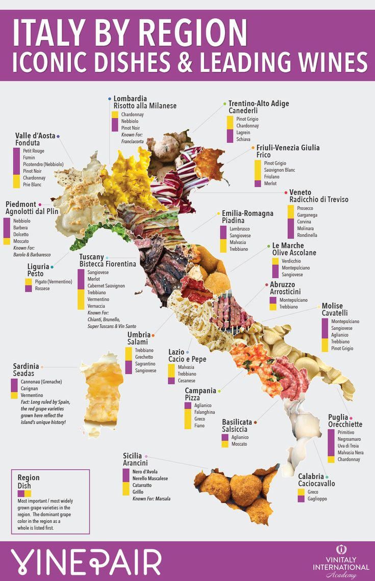 Your Guide To The Wine And Food Of Italy [Infographic] | VinePair