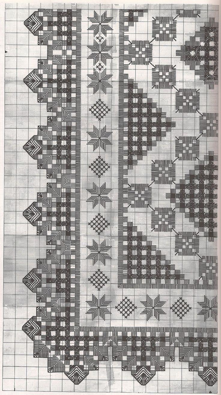 chart for Hardanger