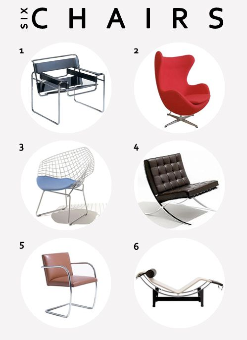 6 chairs.  1.Wassily chair.Marcel Breuer.1925.  2.Egg Chair. Arne Jacobsen.1958.  3.Diamond Chair.Harry Bertoia.    4.Barcelona chair.Mies van der Rohe. 1929.  5.Brno chair (model MR50).Mies van der Rohe.1929-1930.  6.Chaise Longue LC4.Le Corbusier, Pierre Jeanneret y Charlotte Perriand.1925.