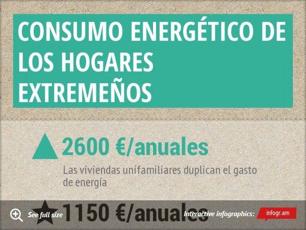 consumo energético de los hogares extremeños      Upgrade to Pro!Upgrade to Pro!Upgrade to ProUpgrade to ProThank you!