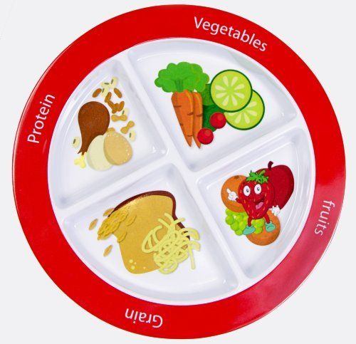 Choose Myplate For Kids Nutrition Plate By Super Healthy