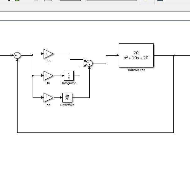 Pid Controller Basics
