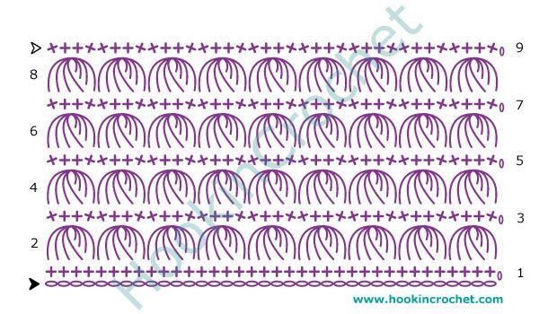 Broomstick Lace Stitch Design Crochet Chart Pattern created using the HookinCrochet Crochet Symbols Font Software