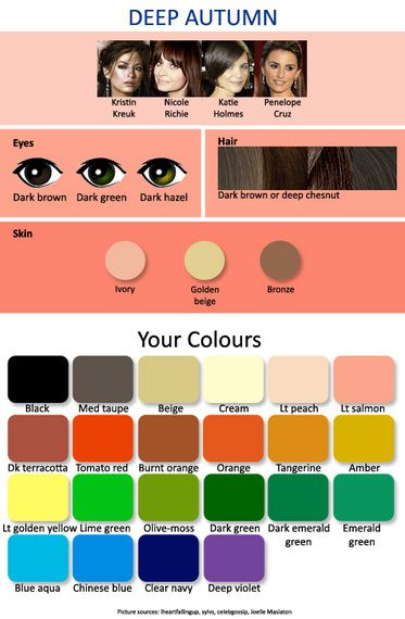I have slightly more warm tones due to my reddish chestnut brown hair + eyes, so I'm starting to wonder if I'm actually a deep autumn :) a few colors that overlap between warm autumn and deep autumn: beige, cream, light salmon, burnt orange, amber, light golden yellow, and olive-moss