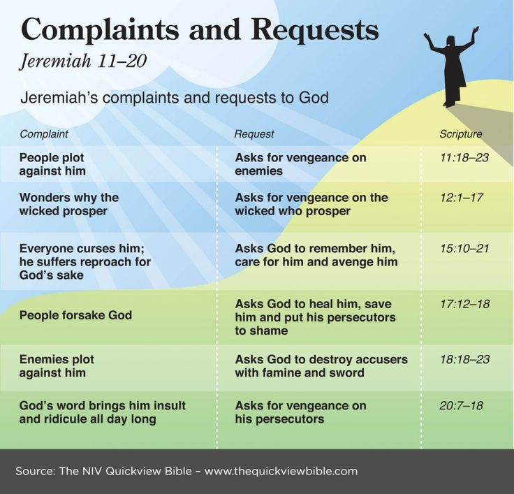 Jeremiah - Sabbath School Net Bible Study and Discussion