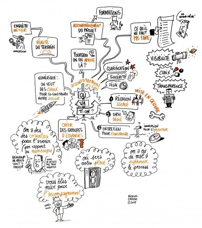 """Capture """"live"""". Durée 15min. Paper Board. Feutre et marqueur. ©Nicolas Caruso - par <a href=""""http://www.fgcp.net/Nicolas Caruso"""">Nicolas  Caruso</a>"""