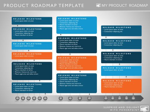 57 best Product Roadmaps images on Pinterest Templates, Model - advertising timeline template