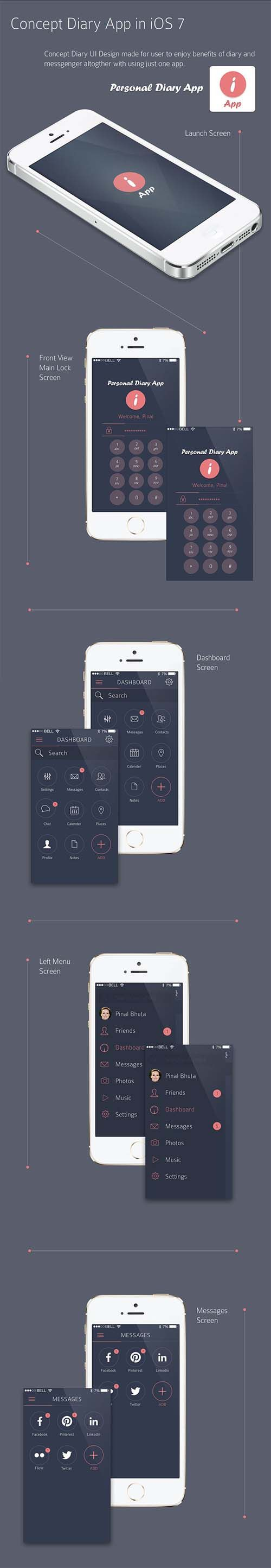 Personal Diary Iphone App