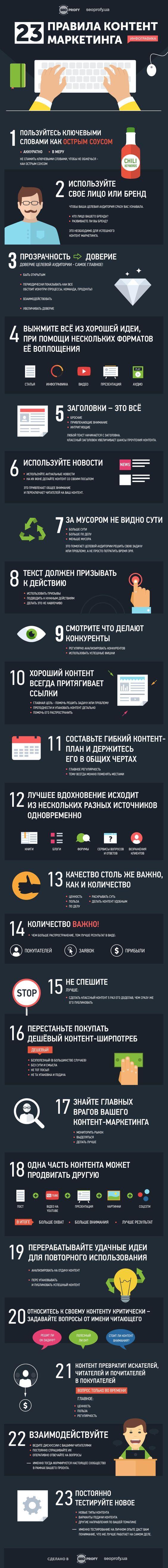 Правила контент маркетинга #инфографика