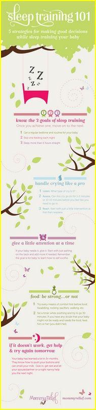 nice The Ultimate Baby Sleep Schedule