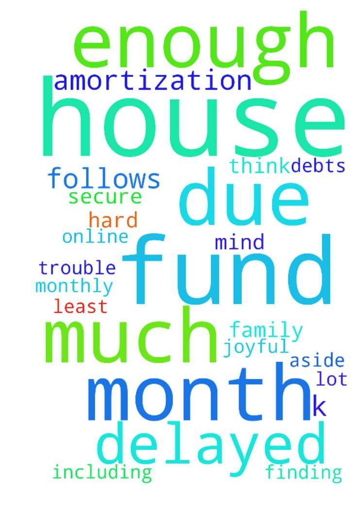 My Prayer Request as follows: 1. To have enough fund - My Prayer Request as follows: 1. To have enough fund for our house monthly amortization. We are in trouble of fund to pay our delayed amortization for our house, our due on Friday July 29, 2016, but we only have 5k plus on hand, we need at least 18k as 50% of the 5 months of our delayed payments. 2. We don't know where to ask help, but 1st thing in mind to ask God for help and finding prayer request online would I think help us to secure…
